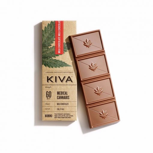 Buy Milk Chocolate Edibles-THC edibles for sale-Buy edibles